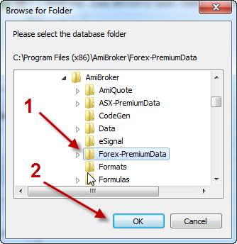Forex data