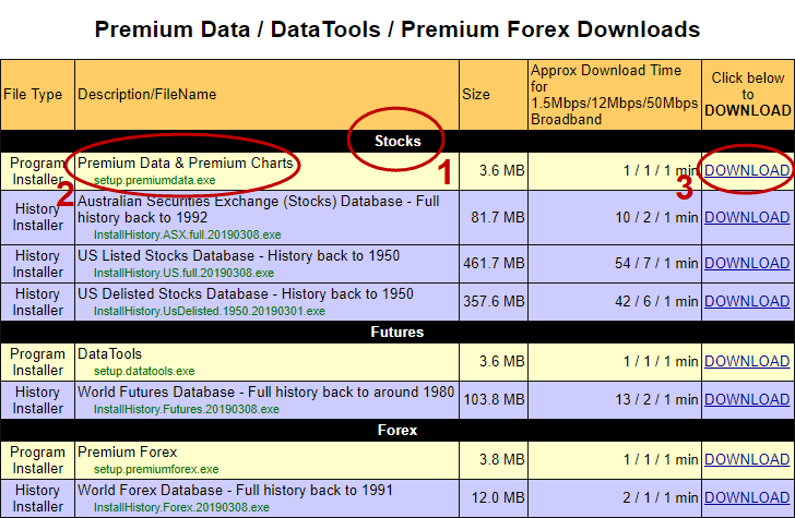 Premium Data - How to Download