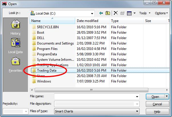 Metastock forex data free